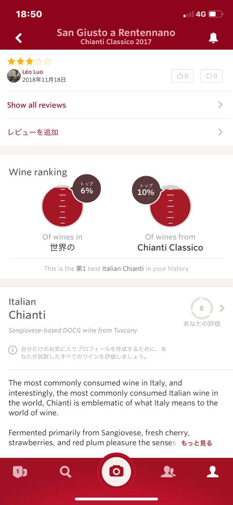 Chianti Classico  キャンティ・クラッシコ